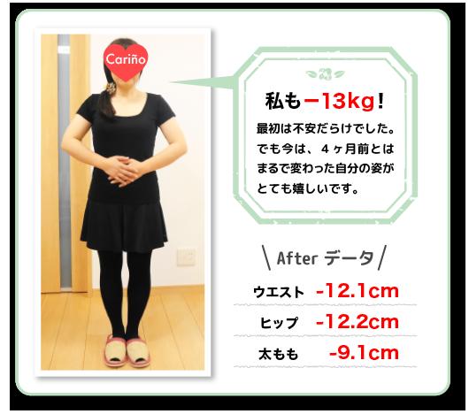 マイナス13キロ・体験談