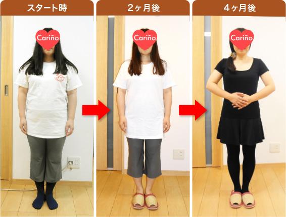 4ヶ月で-13kgのお客様写真